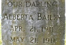 Alberta Bailey