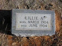 Lillie A Unknown
