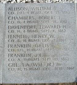Pvt William B. Allison