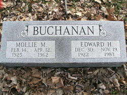 Mollie Marie <i>Hargett</i> Buchanan