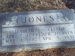 Newton Cleffie Cleffie Jones