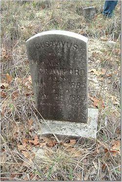 Gustavus Crawford