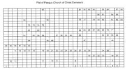 Pasquo Cemetery