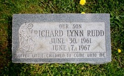 Richard Lynn Rudd