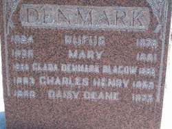 Clara <i>Denmark</i> Blacow