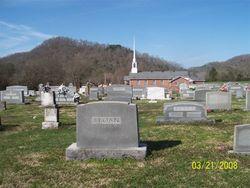 Sloans Cemetery