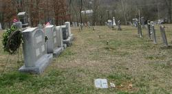 Colonial Heights Methodist Church Cemetery