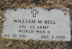 William Maxwell Bell