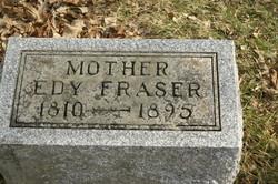Edith Fraser