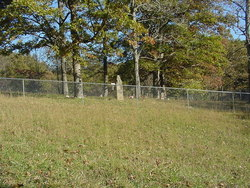 Ralph Fraley Family Cemetery
