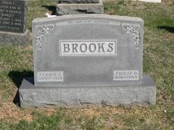 Fannie F. <i>Price</i> Brooks