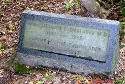 Dr John Septimus Cadwalader