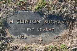 Marion Clinton Buchanan