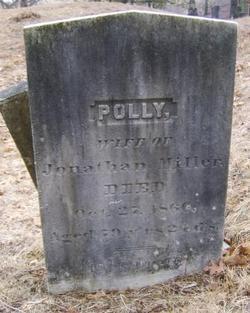 Polly <i>Ballou</i> Miller