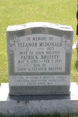 Patrick Bruffey