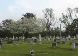 Cokes Chapel Cemetery
