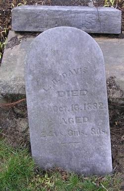 Lewis R. Davis