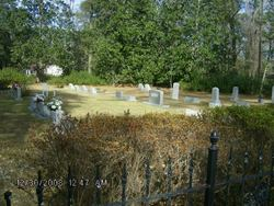 DuCloux Family Cemetery