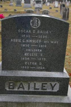 Abbie C. <i>Kinsley</i> Bailey
