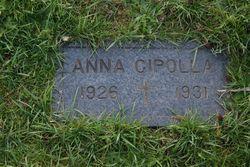 Anna Cipolla