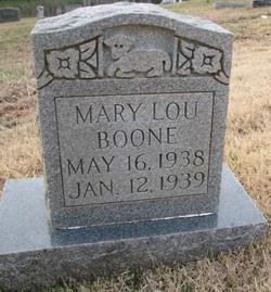 Mary Lou Boone