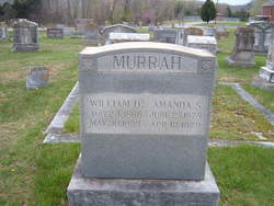 Amanda Susan <i>Rice</i> Murrah