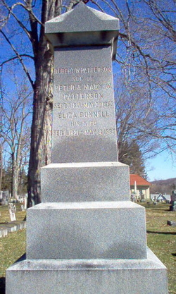 Robert W. Patterson