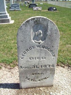 George Washinton Bocock