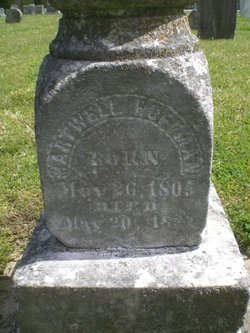Hartwell Huffman