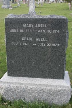 Mary Abell