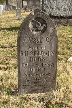 Jesse C. Daily