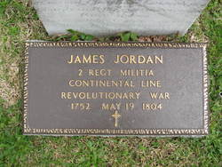 James Jordan