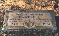 Roger Hunter Campbell