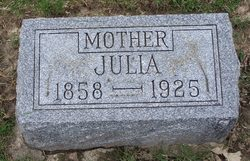 Julia <i>Thurner</i> Knoll