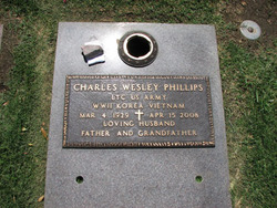 LTC Charles Wesley Chuck Phillips