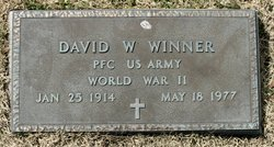 David Woodrow Winner