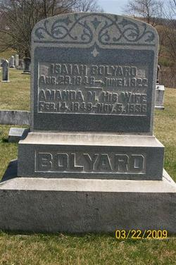 Amanda Minerva <i>Wilson</i> Bolyard