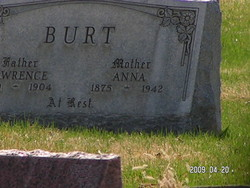 Anna Burt