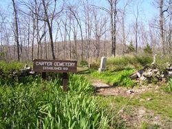 Carter Cemetery