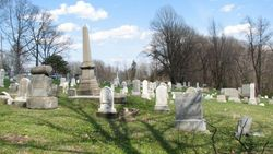 Fennelltown Cemetery