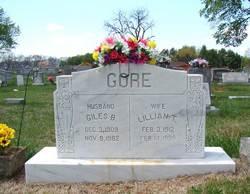 Giles B Gore
