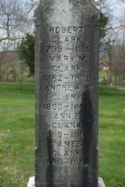 Mary <i>Alexander</i> Clark