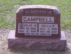 Charles Walter Campbell