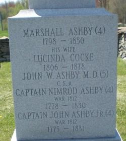 Capt Nimrod Thompson Ashby