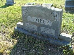 Anna S Cooper