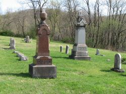 Seceders Lutheran Cemetery