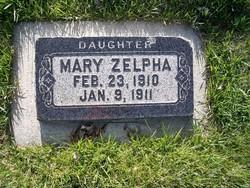 Mary Zelpha Bennett