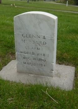 Glenn Aemer Hubbard