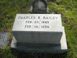 Charles R. Bailey