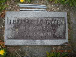 Lillie Belle Bailey